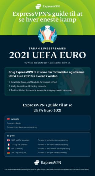 Infografik: Sådan streamer du 2021 UEFA Euro.