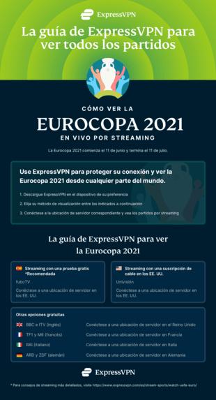 Infografía: Cómo ver la Eurocopa 2021 por streaming.