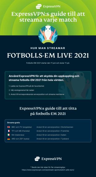Infografik: Så streamar du fotbolls-EM 2021.