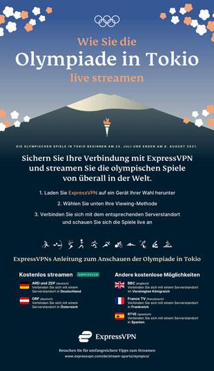 Infografik: Wie Sie die Olympiade 2021 streamen.