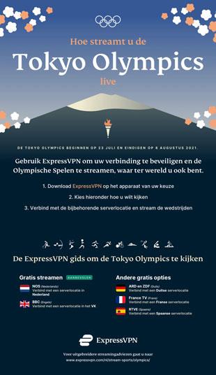 Infographic: Hoe streamt u de Olympische Spelen 2021.