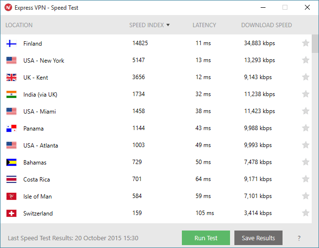 windows speed results