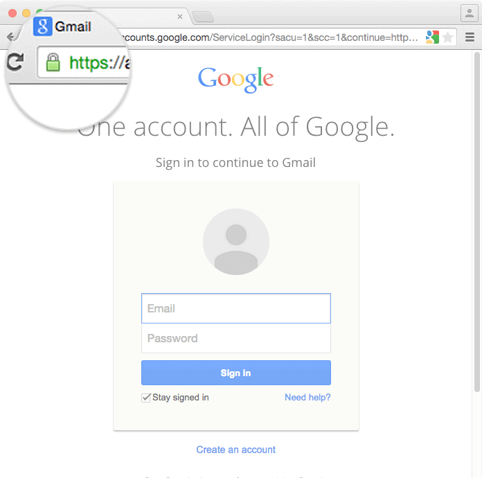 When the SSL certificate is a high quality, undetectable forgery, you and your browser will think it's actually GMail...