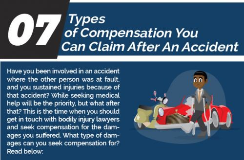 7 Types of Compensation Y…