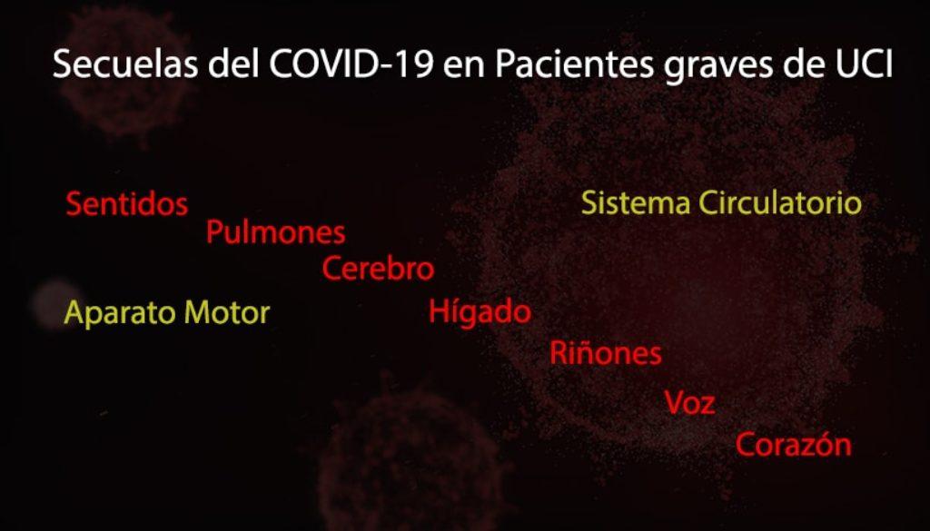 secuelas_covid