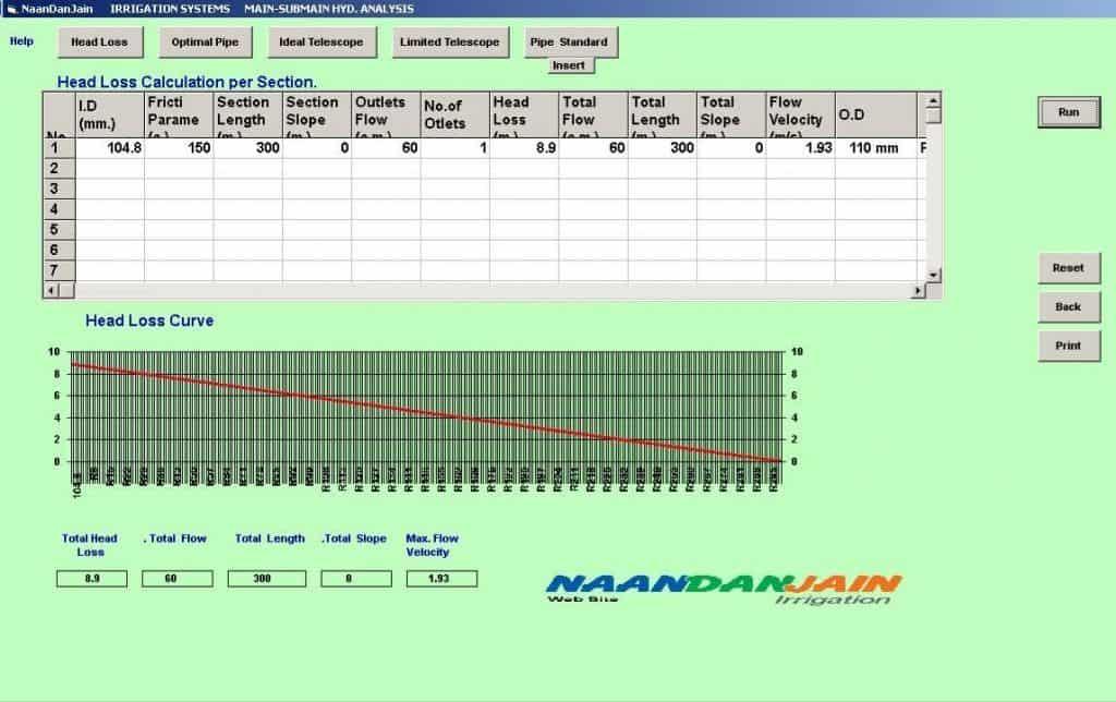 Cálculo de pérdida de carga con NaanDanJain