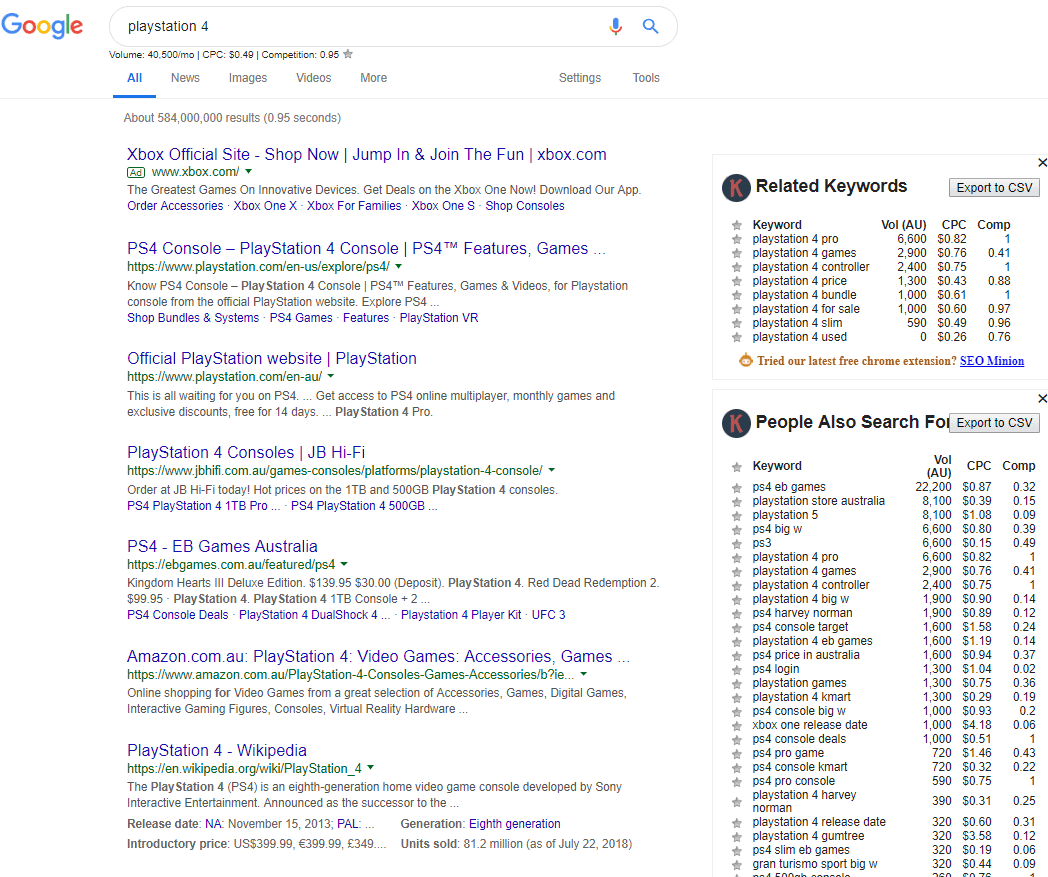 Related searches & volume with Keywords Everywhere