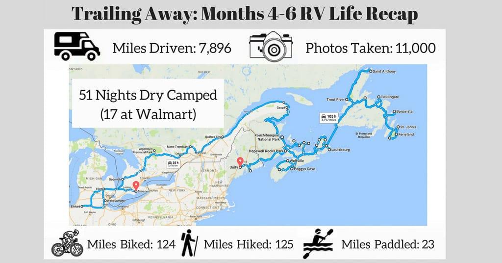 Months 4-6 RV Life Recap (+Video)
