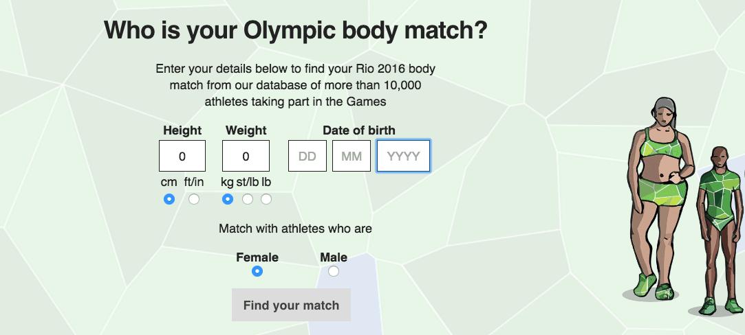 rio 2016 olympic body match athletes
