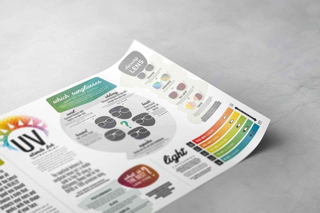 Breo Infographics