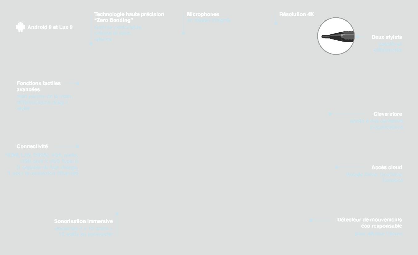 écran tactile 86