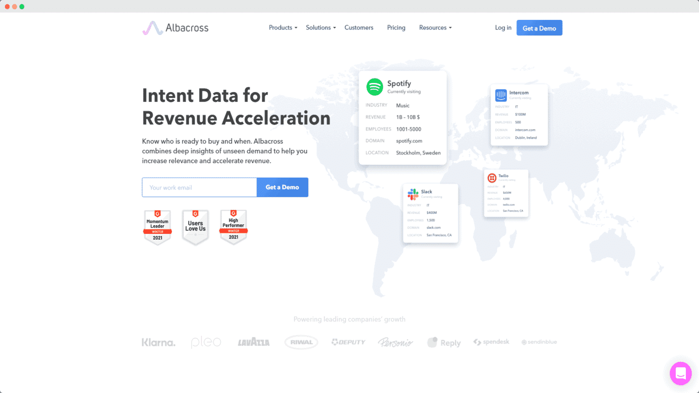 outils account based marketing albacross