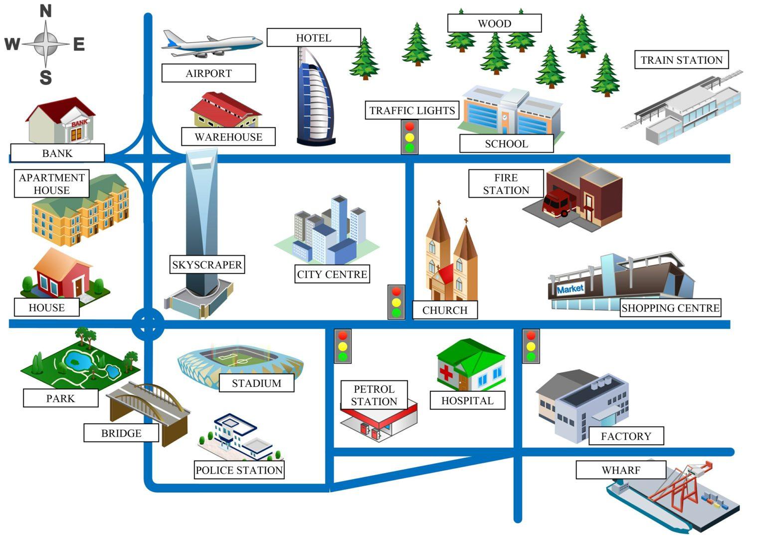 Полезные фразы на английском: здания, элементы города, виды транспорта