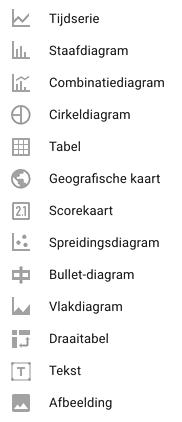 Verschillende typen grafieken in Google Data Studio
