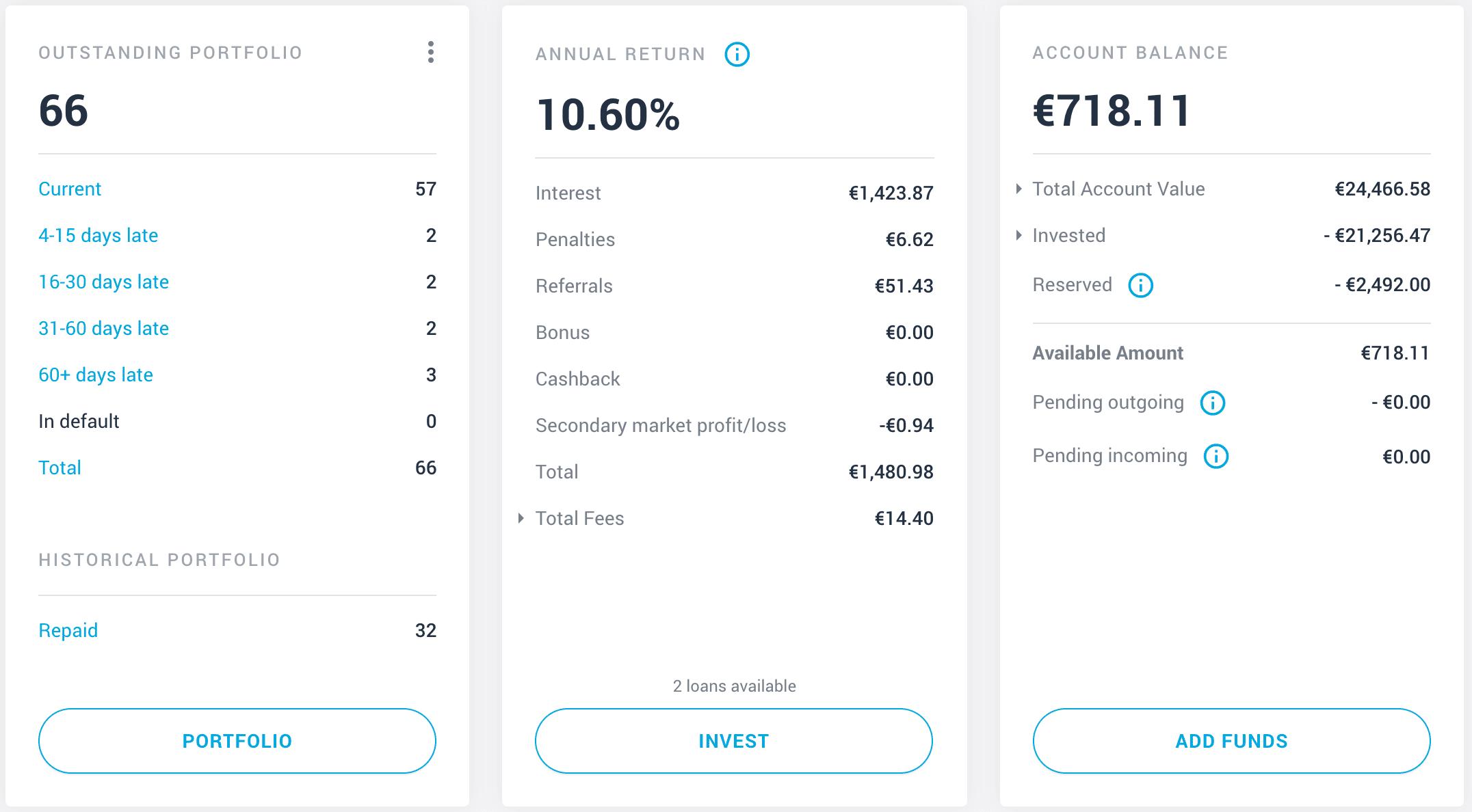 My EstateGuru Dashboard in May 2021