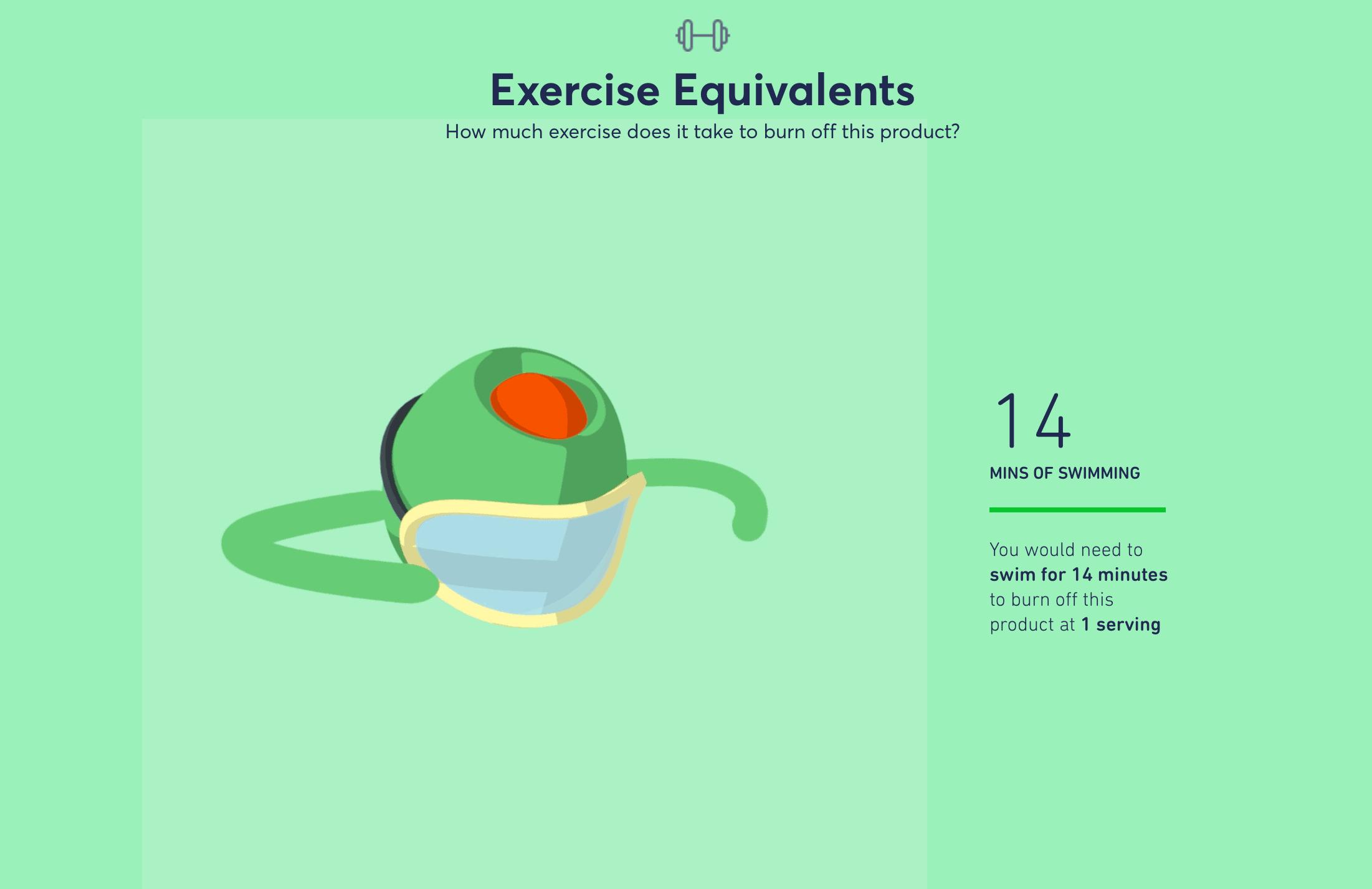 sage project calories food