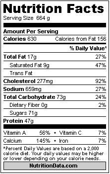 Arnold Protein Shake