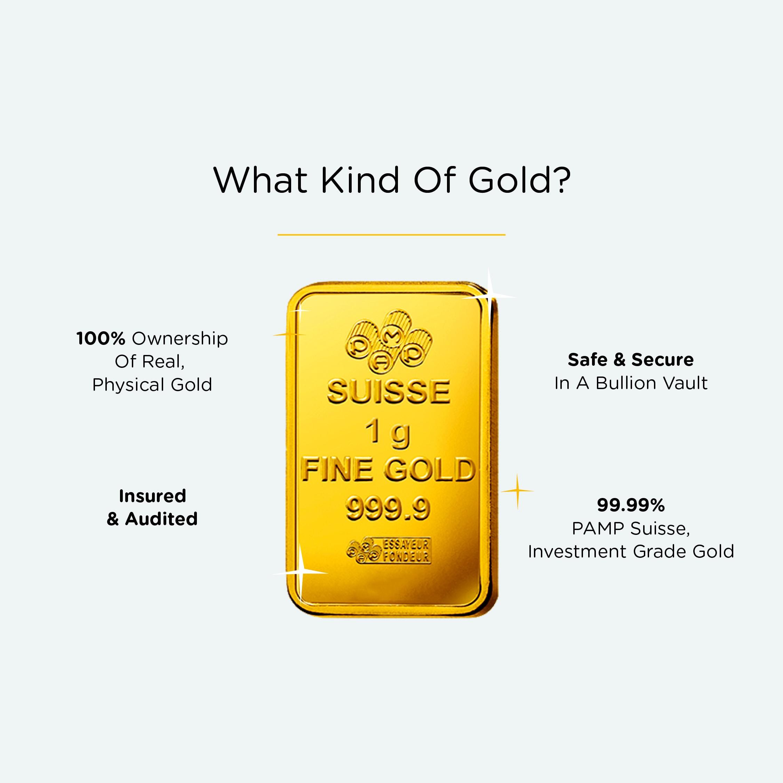 99.99% investment-grade gold bullion