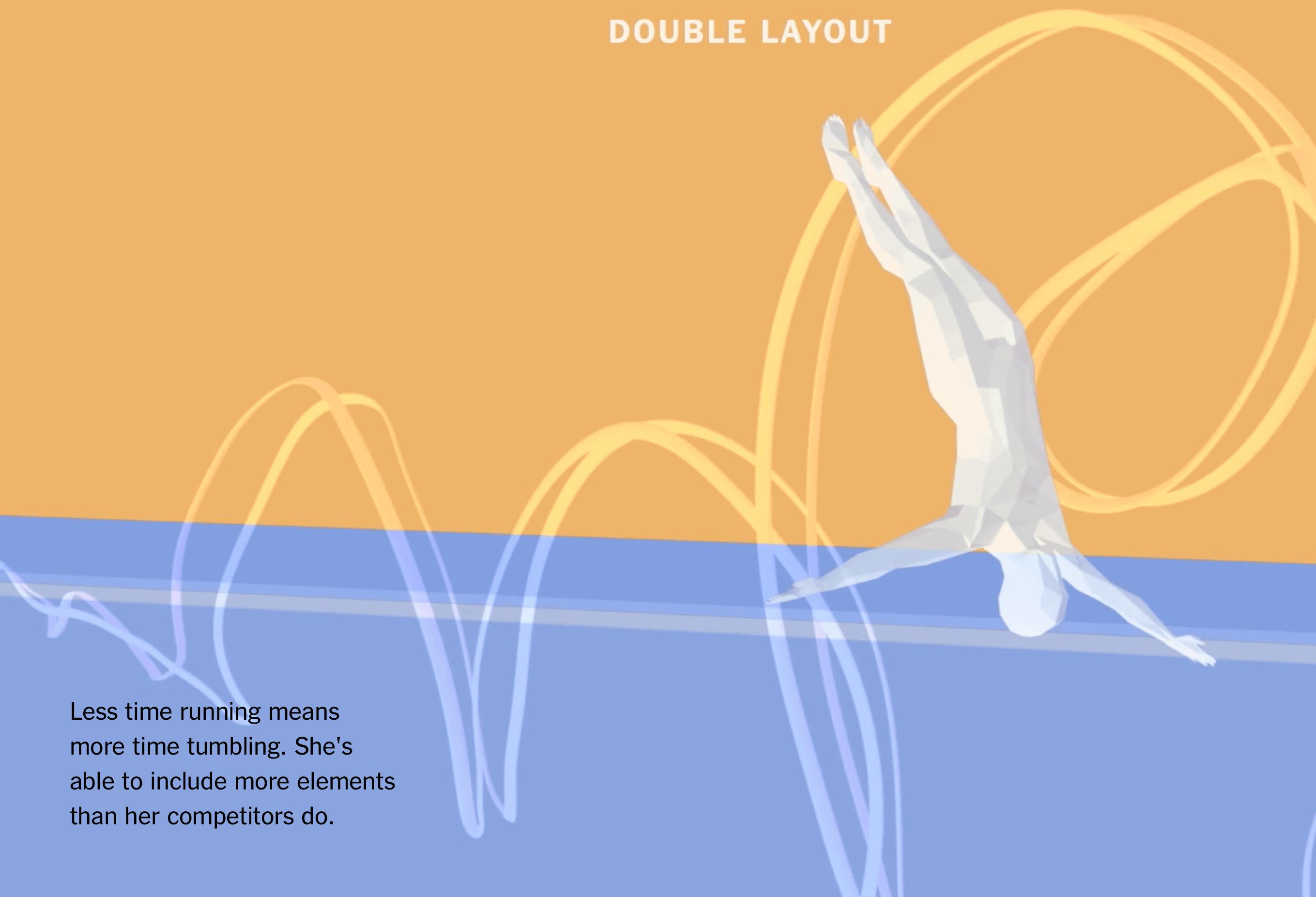 simone biles gymnastics data visualization