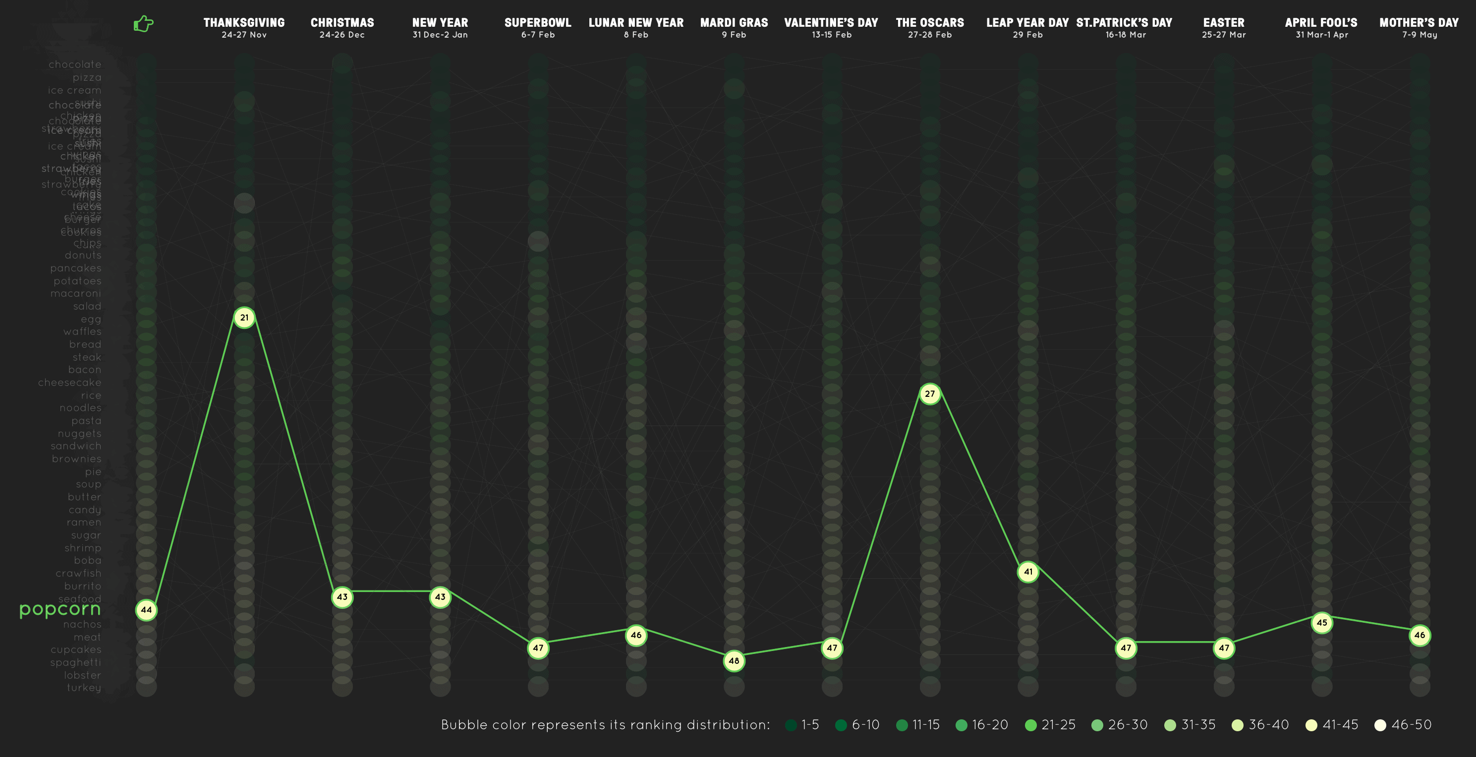 wimbledon interactive data