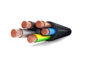 Енергетски кабли