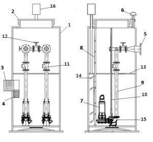 Схема вертикальной насосной станции