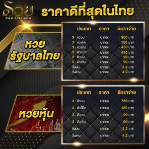 หวยรัฐบาลไทย หวยหุ้น