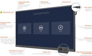écran interactif clevertouch 65 pouces