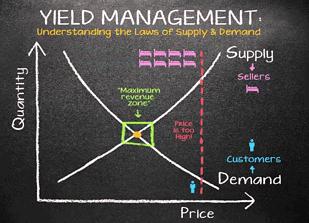 corso revenue management gratuito