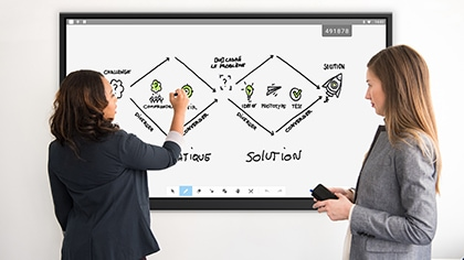 logiciel présentations percutantes iolaos écran interactif