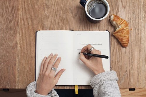 self reflection journal questions