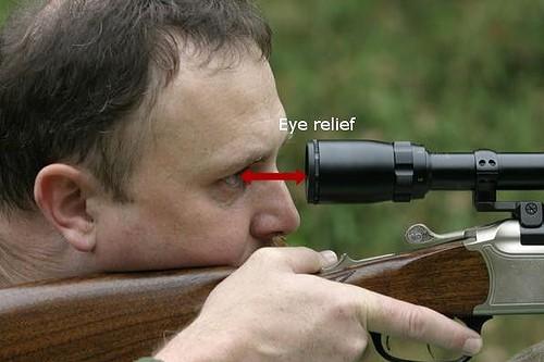 Eye Relief