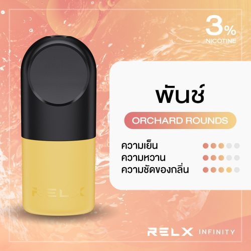 Orchard-Rounds