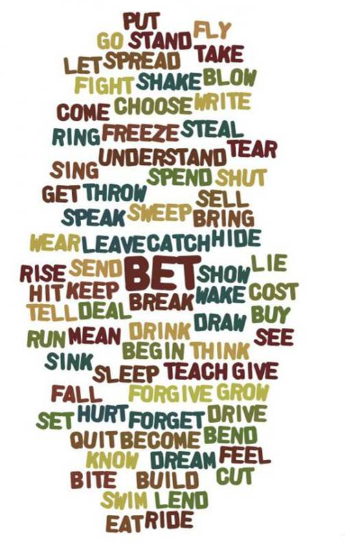 irregular verbs неправильные глаголы Step 2 Victory