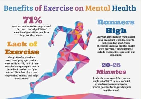 exercise mental health
