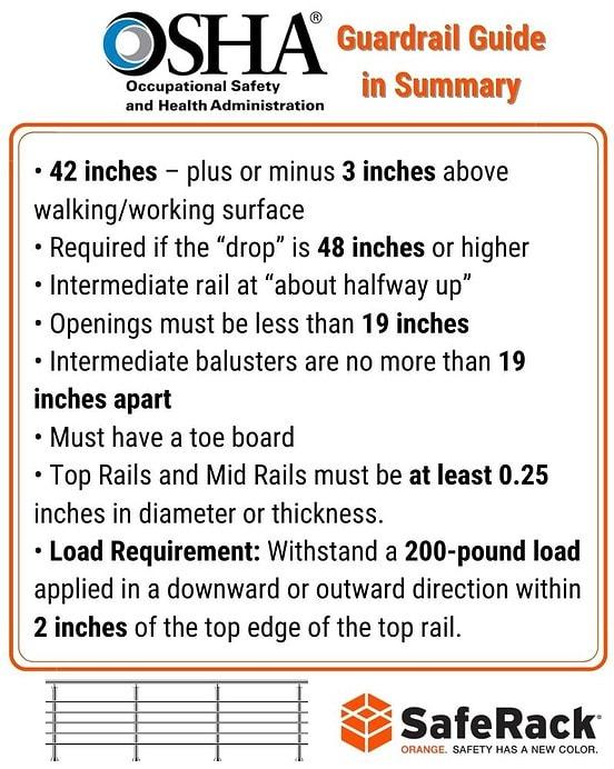 OSHA Guardrail Guide in Summary