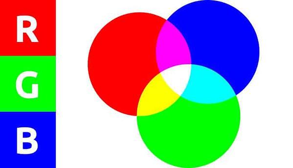 nguyên lý máy chiếu có sắc màu RGB