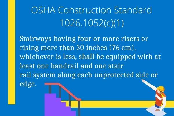 OSHA 1026 1052 c1
