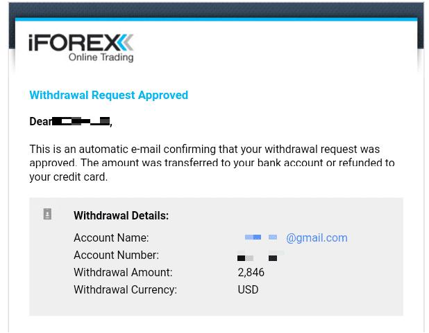 iforex出金方法7