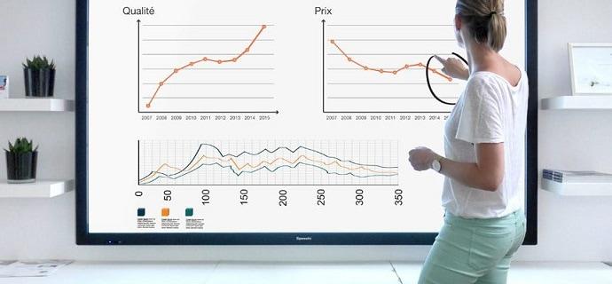 ecran interactif en usage scolaire