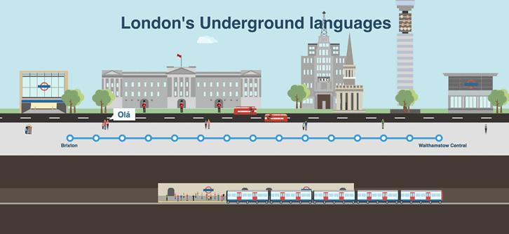 London's Underground languages