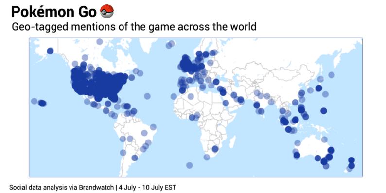 pokemon go data statistics social media