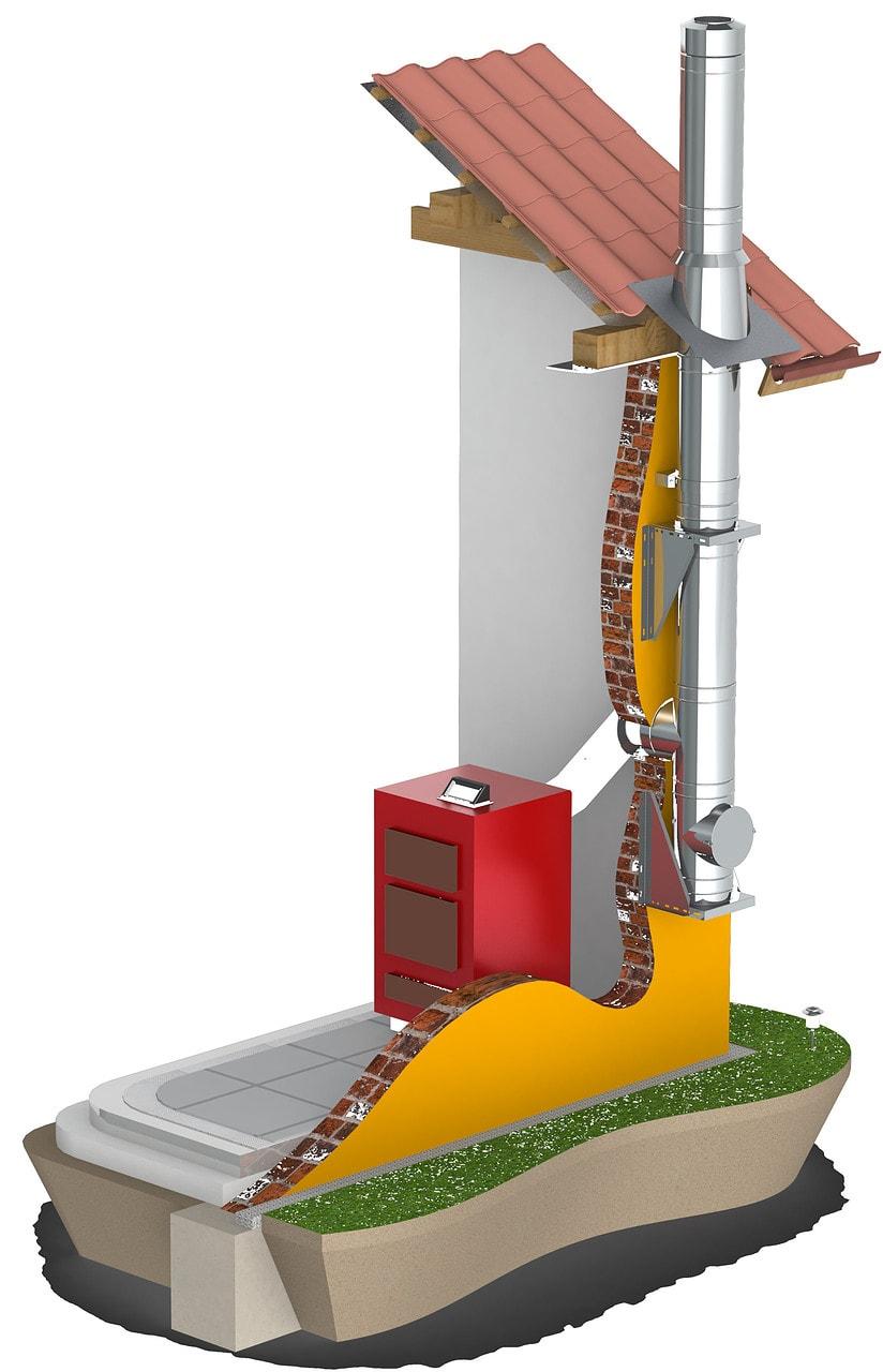 nerezový fasádní komín pro plyn