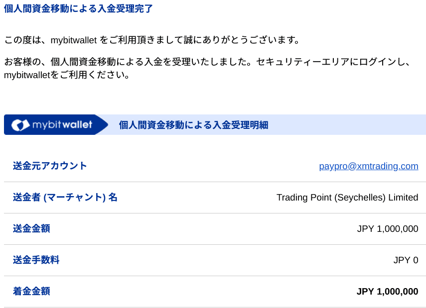 XM mybitwallet出金完了メール