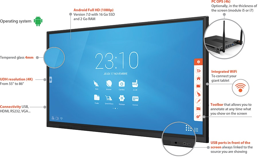 interactive touchscreen android speechitouch