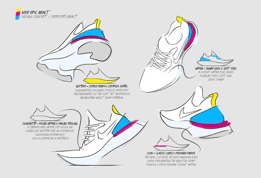 Nike Epic React Flyknit Дизайн-скетч