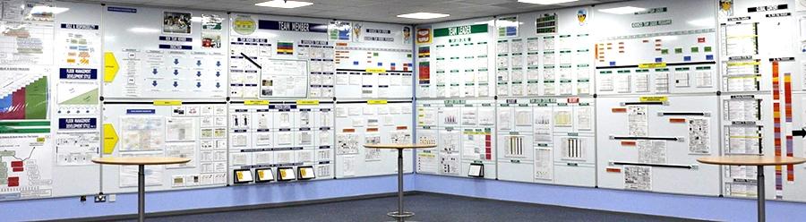 Exemple d'une obeya de management visuel dans l'entreprise Toyota