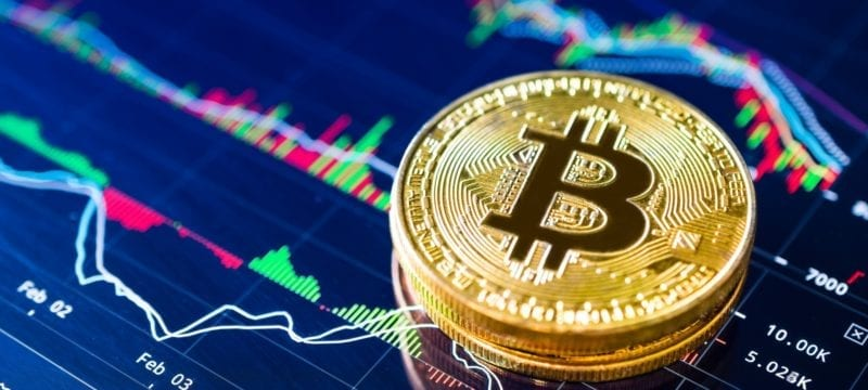 The-Dayly-BTC-Volatility-Low