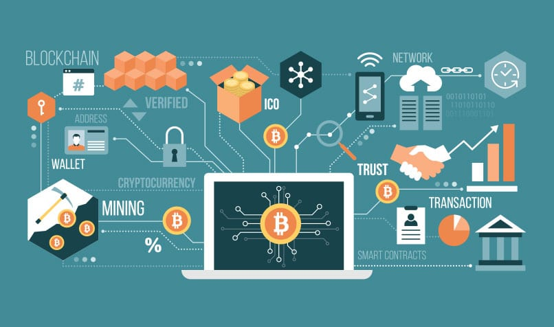 What Is Blockchain, And How It Can Be Helpful For You Today?
