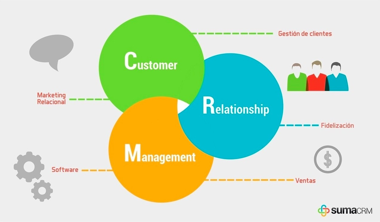 Why Customer Relationship Management Systems Are Crucial